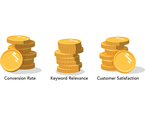 conversion rate keyword relevance customer satisfaction