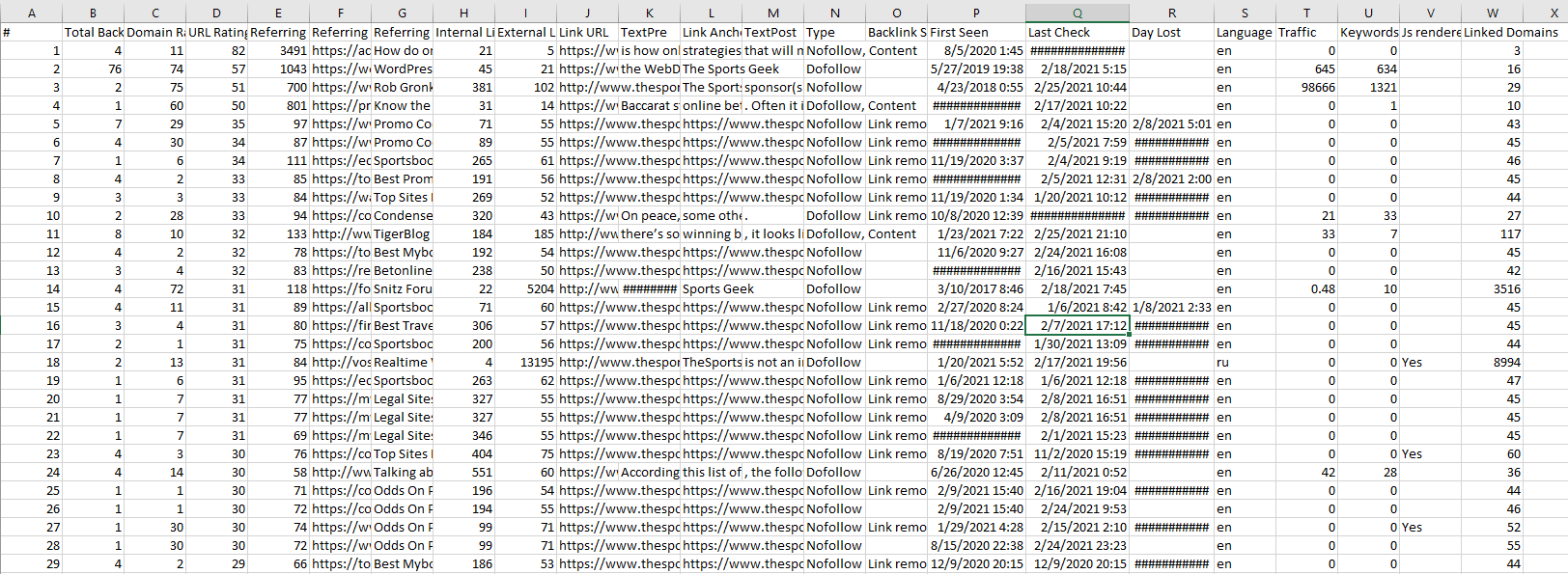 Exported CSV of Top Linked Sites