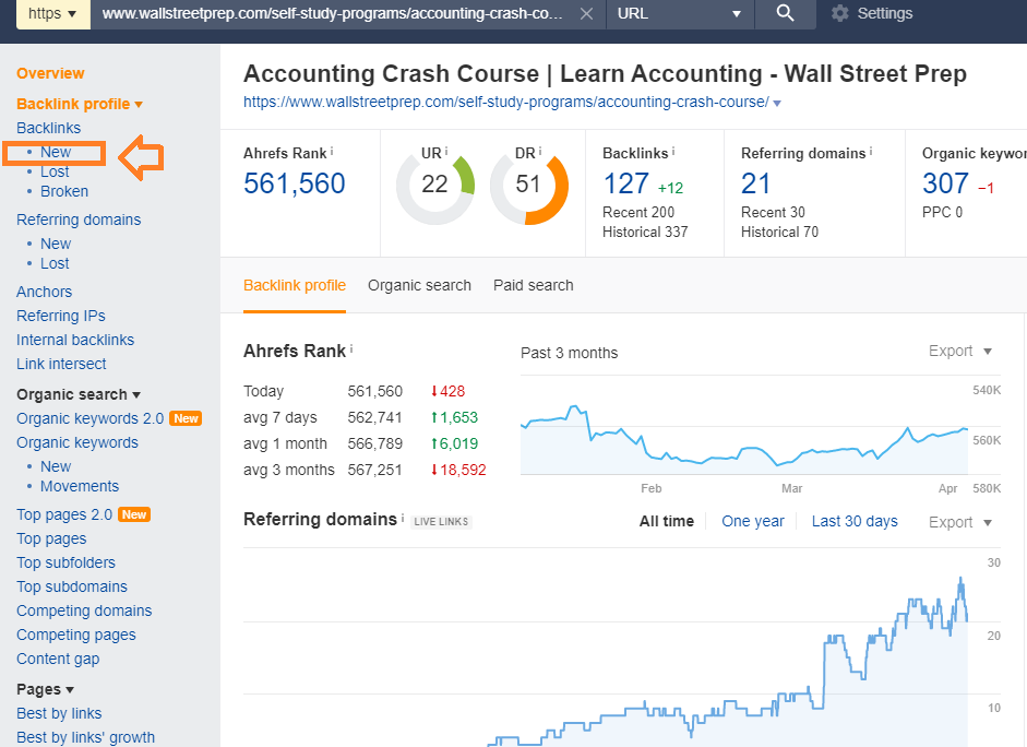 New backlinks shown in ahrefs for link building training